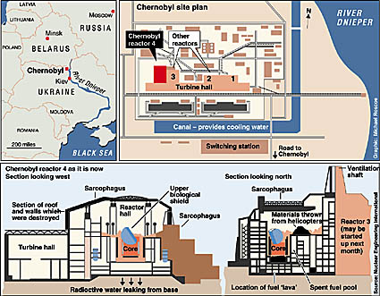 Information graphics artwork and illustration by artsgraphique drawing of chernobyl nuclear power plant ccuart Images